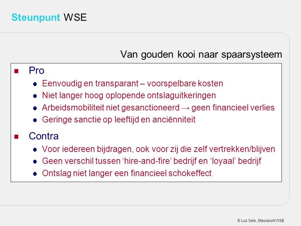 © Luc Sels, Steunpunt WSE Steunpunt WSE Pro Eenvoudig en transparant – voorspelbare kosten Niet langer hoog oplopende ontslaguitkeringen Arbeidsmobili