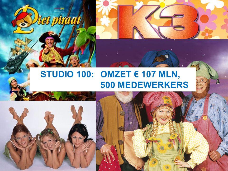 4 STUDIO 100: OMZET € 107 MLN, 500 MEDEWERKERS