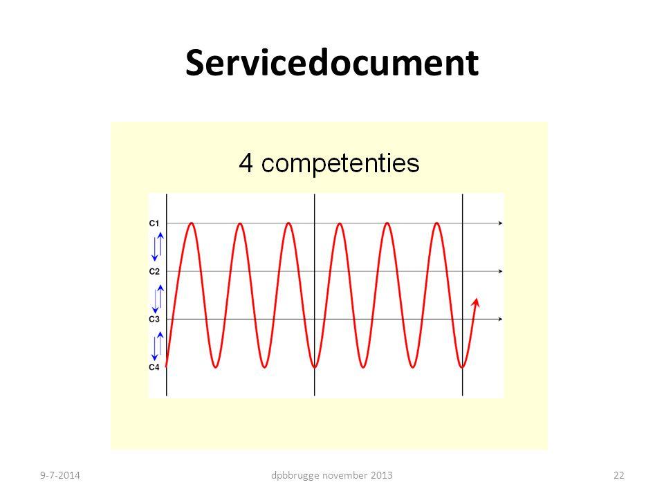 22 Servicedocument dpbbrugge november 20139-7-2014