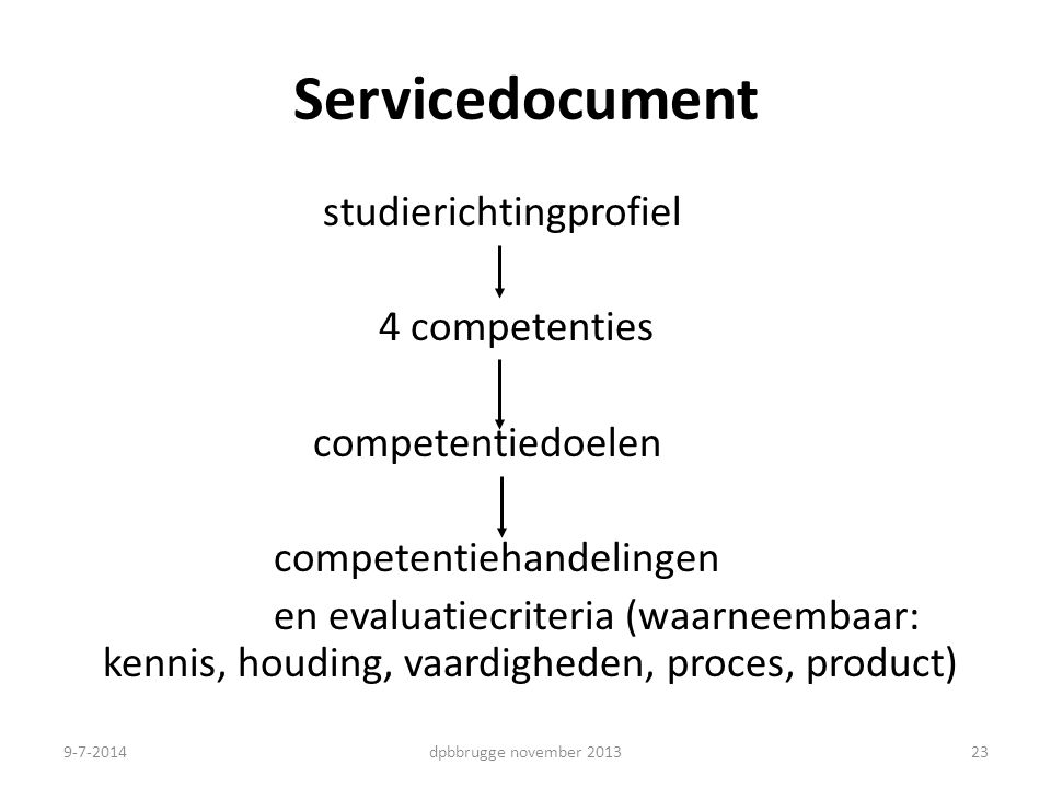 23 Servicedocument studierichtingprofiel 4 competenties competentiedoelen competentiehandelingen en evaluatiecriteria (waarneembaar: kennis, houding, vaardigheden, proces, product) dpbbrugge november 20139-7-2014