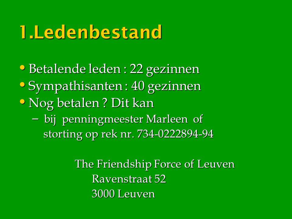 Clubactiviteiten : 1 maart : Dag van de Vriendschap Alle inwoners van Leuven die niet de Belgische nationaliteit hebben,worden uitgenodigd zich te komen voorstellen (in samenwerking met de stad Leuven)