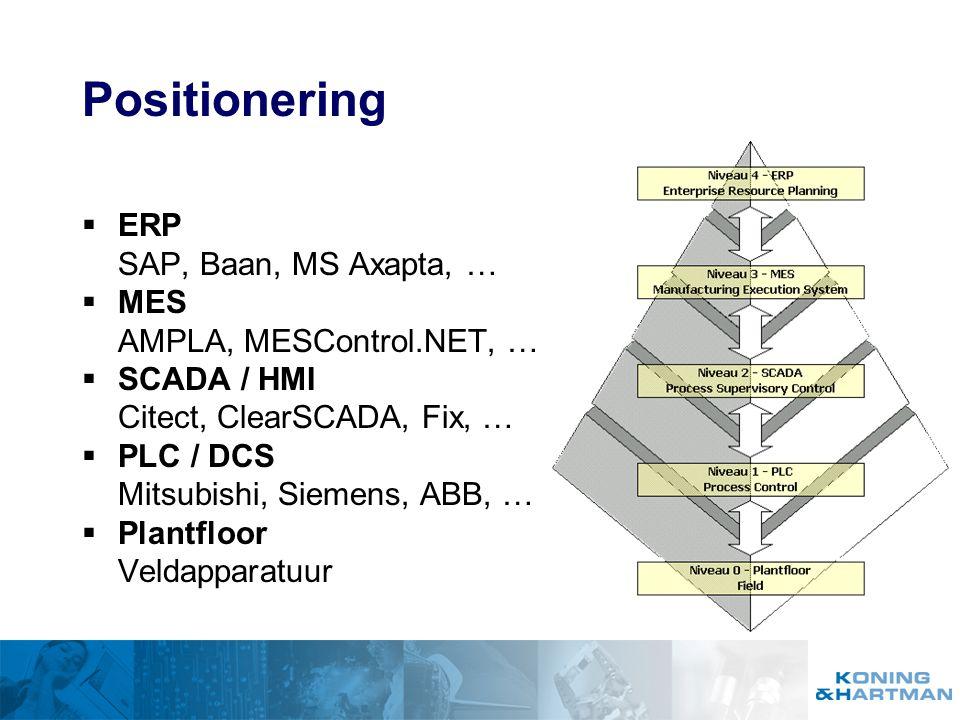 Doelgebieden Industriële processen (CitectSCADA) –Complexe architecturen –Grote aantallen I/O's –Vraag naar hoger gelegen oplossingen als MES Telemetrie systemen (ClearSCADA) –Specifieke protocollen als DNP3 en IEC870 –Repeterende objecten (Object Georiënteerd) –Vector oriented graphics –Integratie met GIS en Google Earth