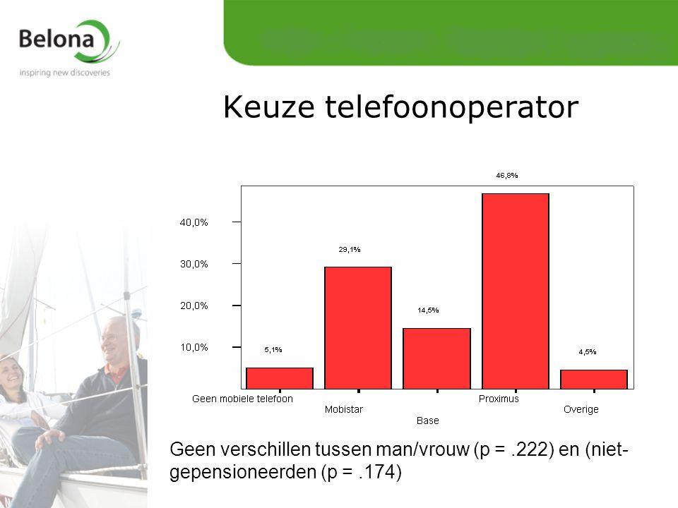 Keuze telefoonoperator Geen verschillen tussen man/vrouw (p =.222) en (niet- gepensioneerden (p =.174)
