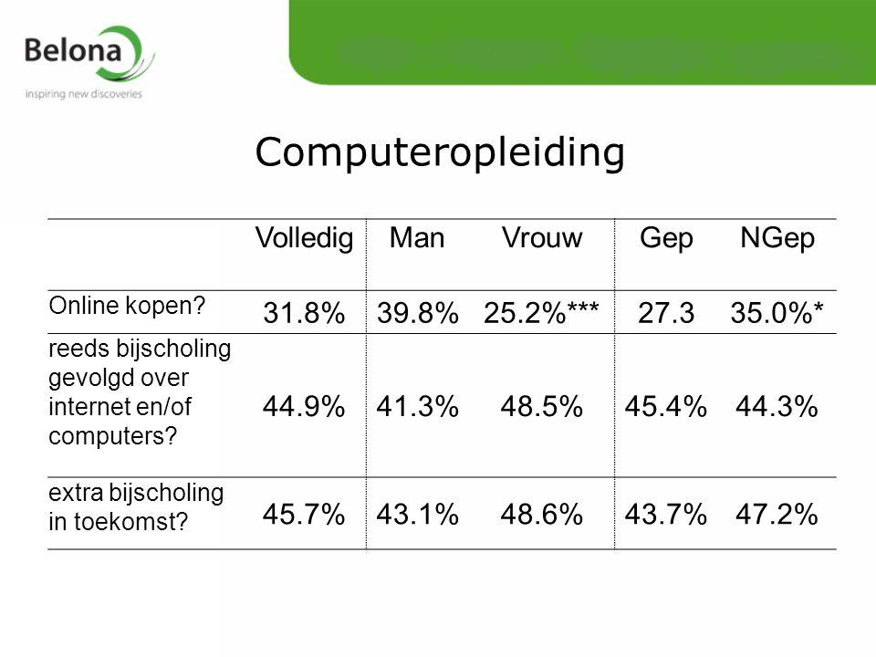 Computeropleiding VolledigManVrouwGepNGep Online kopen.