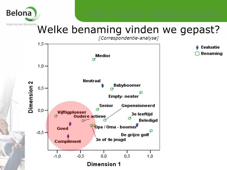 Verschil Gep/NGep Gep Vrij homogeen beeld NGep