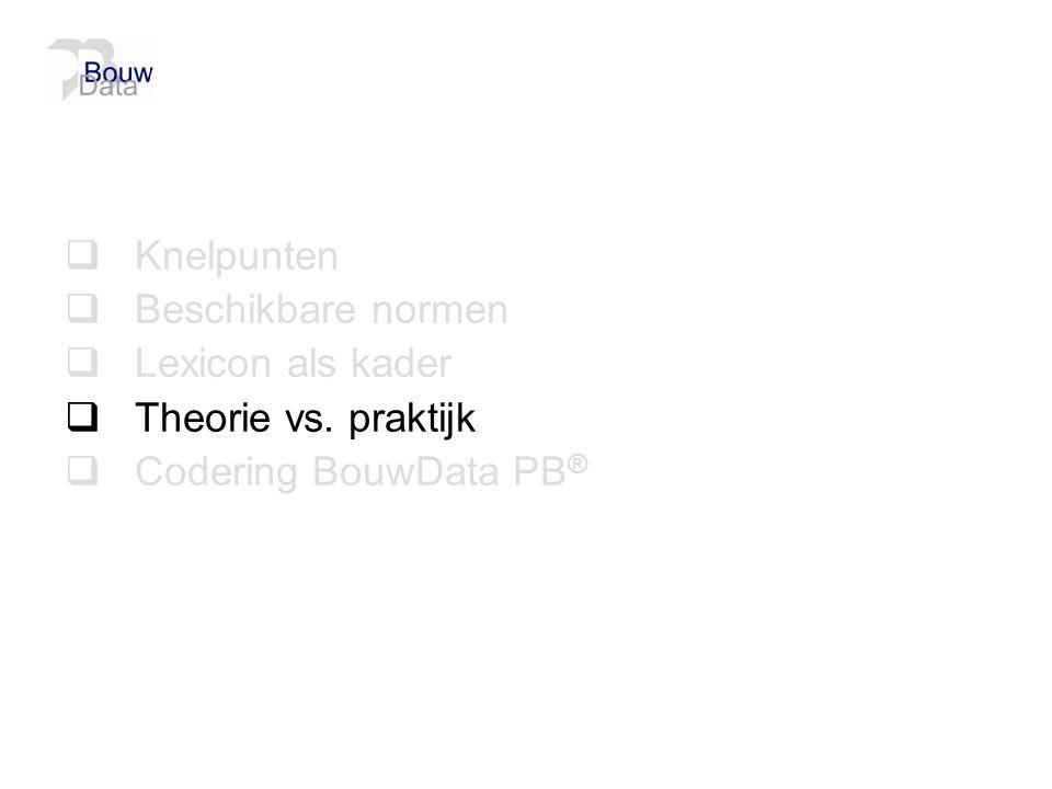 Knelpunten  Beschikbare normen  Lexicon als kader  Theorie vs. praktijk  Codering BouwData PB ®