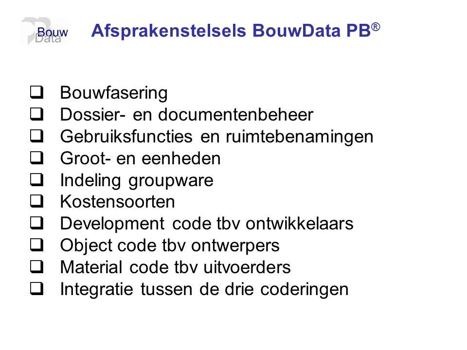 Afsprakenstelsels BouwData PB ®  Bouwfasering  Dossier- en documentenbeheer  Gebruiksfuncties en ruimtebenamingen  Groot- en eenheden  Indeling g