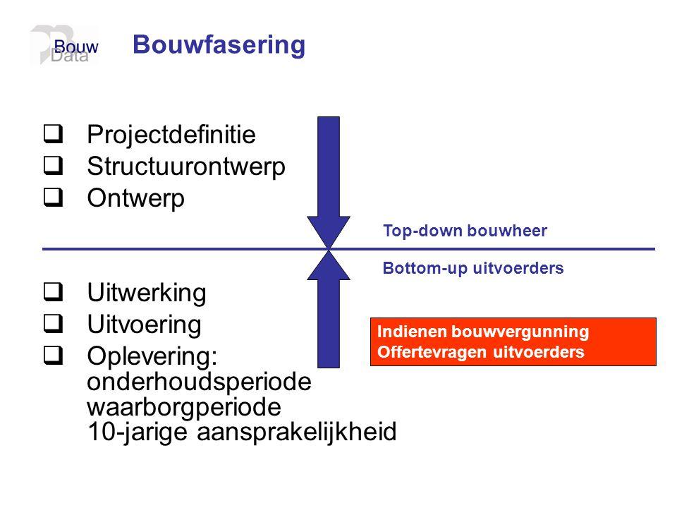 Bouwfasering  Projectdefinitie  Structuurontwerp  Ontwerp  Uitwerking  Uitvoering  Oplevering: onderhoudsperiode waarborgperiode 10-jarige aansp