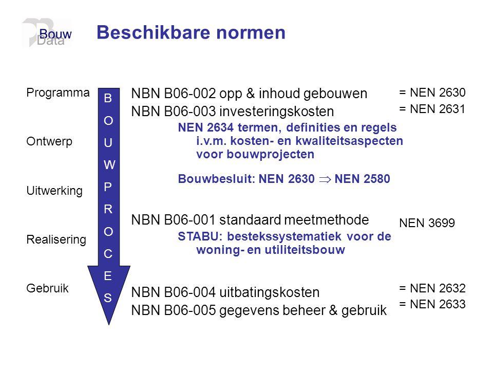 Programma Ontwerp Uitwerking Realisering Gebruik NBN B06-002 opp & inhoud gebouwen NBN B06-003 investeringskosten NBN B06-001 standaard meetmethode NB
