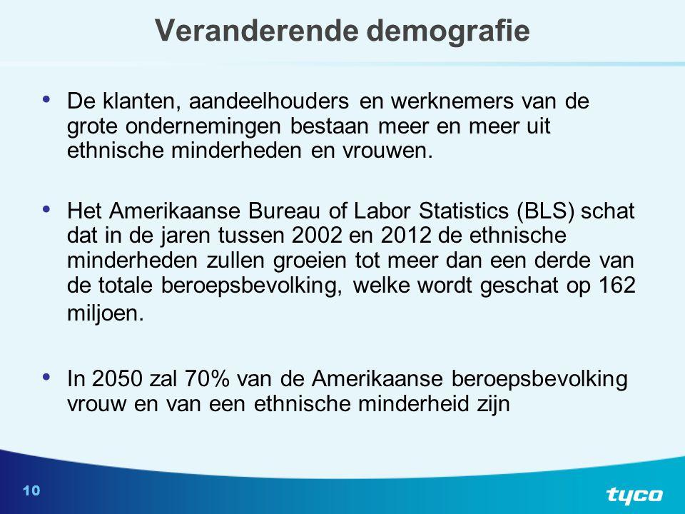 10 Veranderende demografie De klanten, aandeelhouders en werknemers van de grote ondernemingen bestaan meer en meer uit ethnische minderheden en vrouwen.
