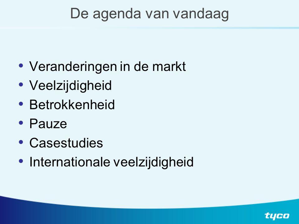 De agenda van vandaag Veranderingen in de markt Veelzijdigheid Betrokkenheid Pauze Casestudies Internationale veelzijdigheid