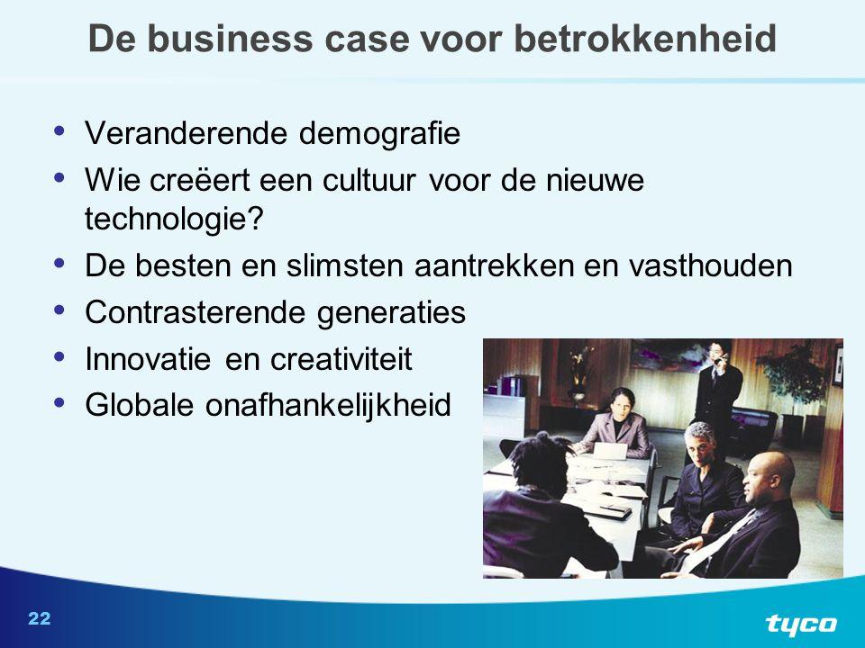 22 De business case voor betrokkenheid Veranderende demografie Wie creëert een cultuur voor de nieuwe technologie.