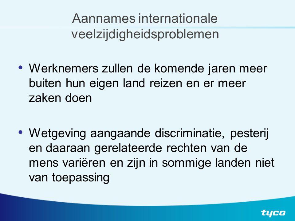 Aannames internationale veelzijdigheidsproblemen Werknemers zullen de komende jaren meer buiten hun eigen land reizen en er meer zaken doen Wetgeving aangaande discriminatie, pesterij en daaraan gerelateerde rechten van de mens variëren en zijn in sommige landen niet van toepassing
