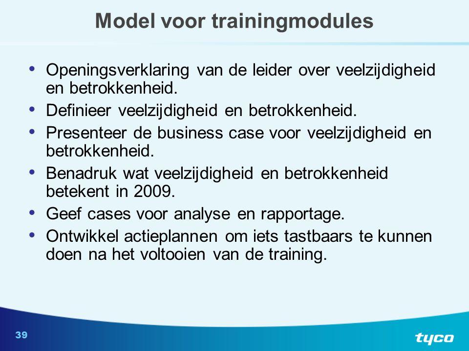 39 Model voor trainingmodules Openingsverklaring van de leider over veelzijdigheid en betrokkenheid.