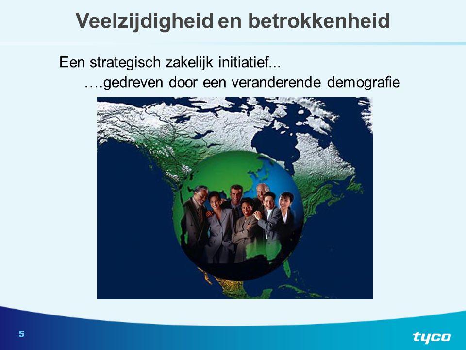 5 Veelzijdigheid en betrokkenheid Een strategisch zakelijk initiatief...