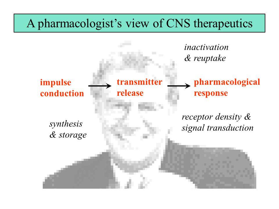 Mechanisme van Angstprocessen GABA –diffuus verspreid –benzodiazepine receptoren in cerebellum / hippocampus Serotonine: –dorsale raphe kern projecties naar basale ganglia en amygdala anticipatie en vermijdingsgedrag –mediane raphe kern projecties naar hippocampus, thalamus en neocortex en locus coeruleus (NA-kern: autonome effecten ?) Angstpatienten –verhoogde gevoeligheid voor CO 2 en cholecystokinine (CCK)