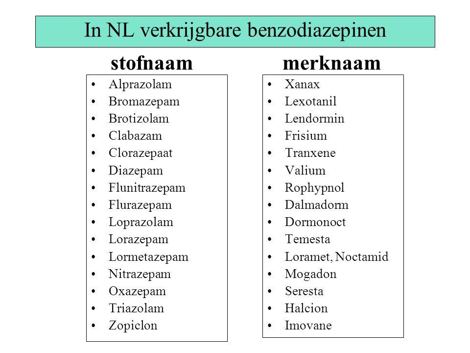 In NL verkrijgbare benzodiazepinen Alprazolam Bromazepam Brotizolam Clabazam Clorazepaat Diazepam Flunitrazepam Flurazepam Loprazolam Lorazepam Lormet