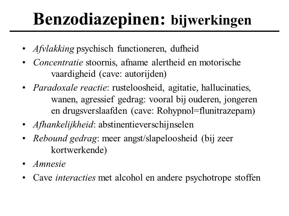 Benzodiazepinen: bijwerkingen Afvlakking psychisch functioneren, dufheid Concentratie stoornis, afname alertheid en motorische vaardigheid (cave: autorijden) Paradoxale reactie: rusteloosheid, agitatie, hallucinaties, wanen, agressief gedrag: vooral bij ouderen, jongeren en drugsverslaafden (cave: Rohypnol=flunitrazepam) Afhankelijkheid: abstinentieverschijnselen Rebound gedrag: meer angst/slapeloosheid (bij zeer kortwerkende) Amnesie Cave interacties met alcohol en andere psychotrope stoffen