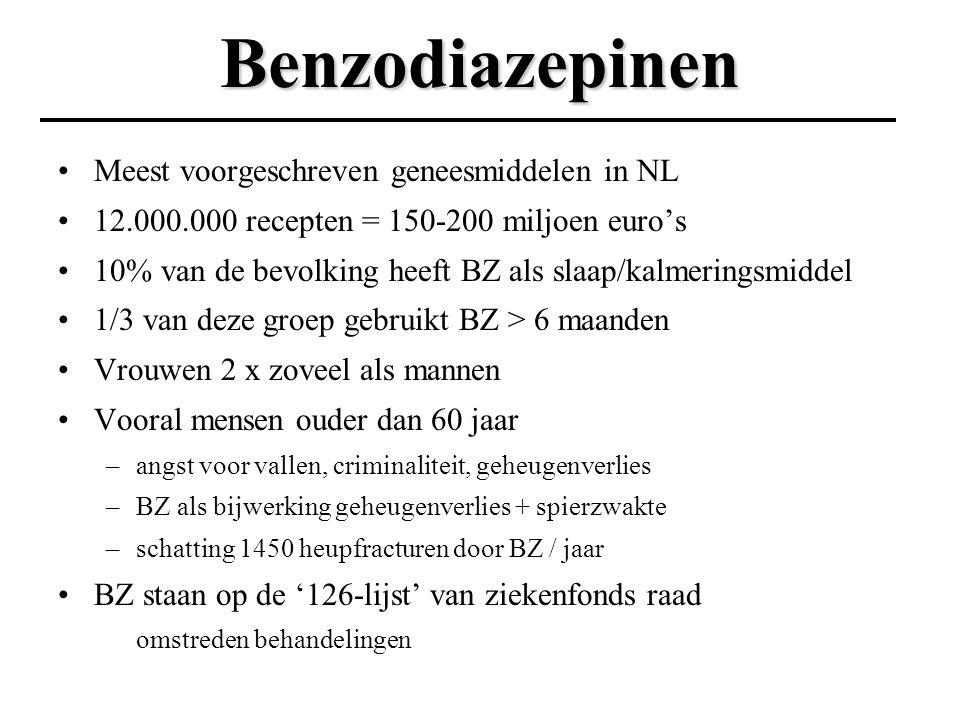 Benzodiazepinen Meest voorgeschreven geneesmiddelen in NL 12.000.000 recepten = 150-200 miljoen euro's 10% van de bevolking heeft BZ als slaap/kalmeri