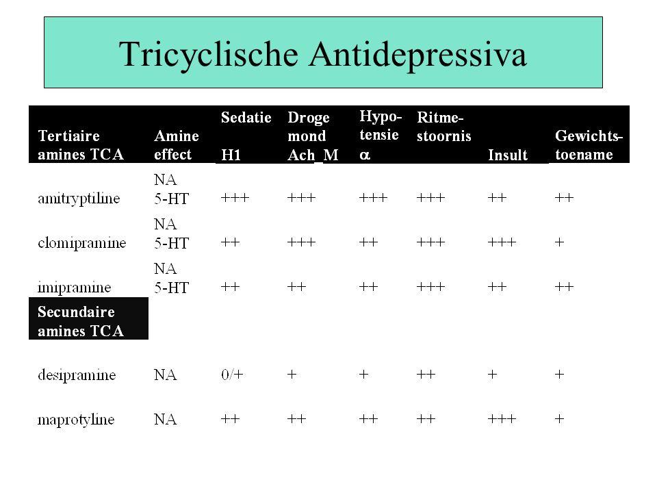 Tricyclische Antidepressiva