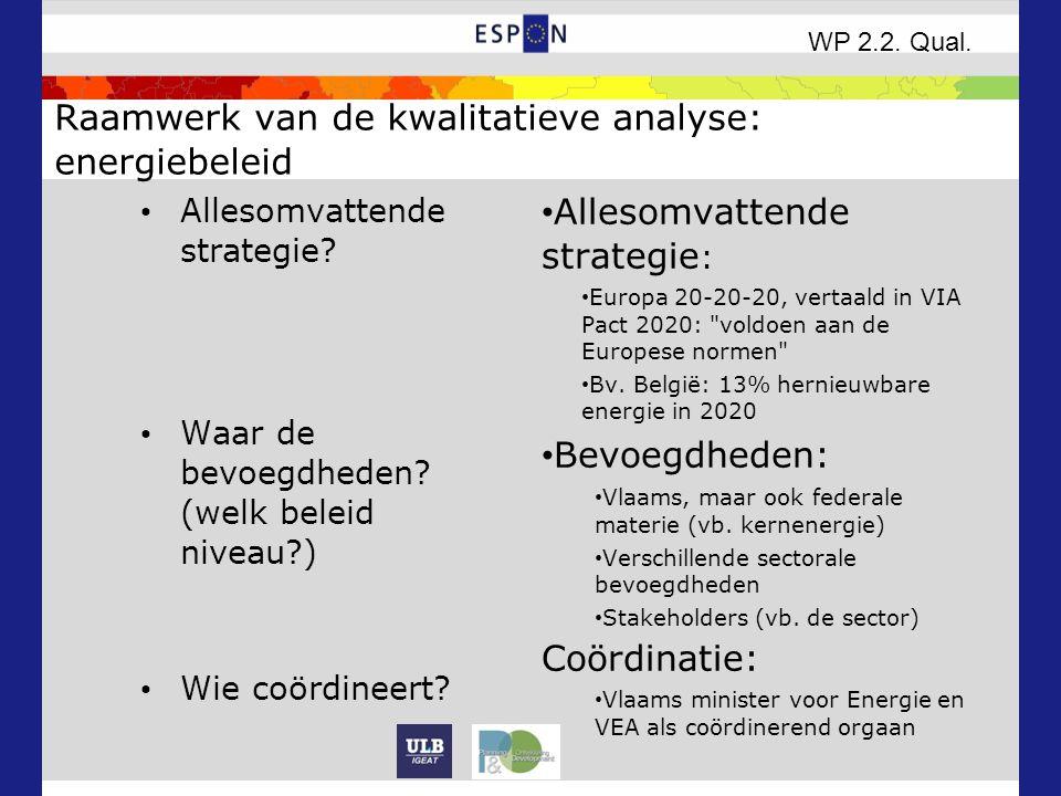 Raamwerk van de kwalitatieve analyse: energiebeleid Allesomvattende strategie : Europa 20-20-20, vertaald in VIA Pact 2020: voldoen aan de Europese normen Bv.