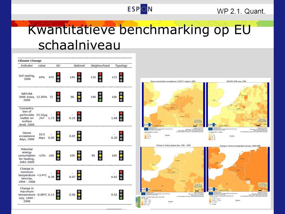 Kwantitatieve benchmarking op EU schaalniveau WP 2.1. Quant.