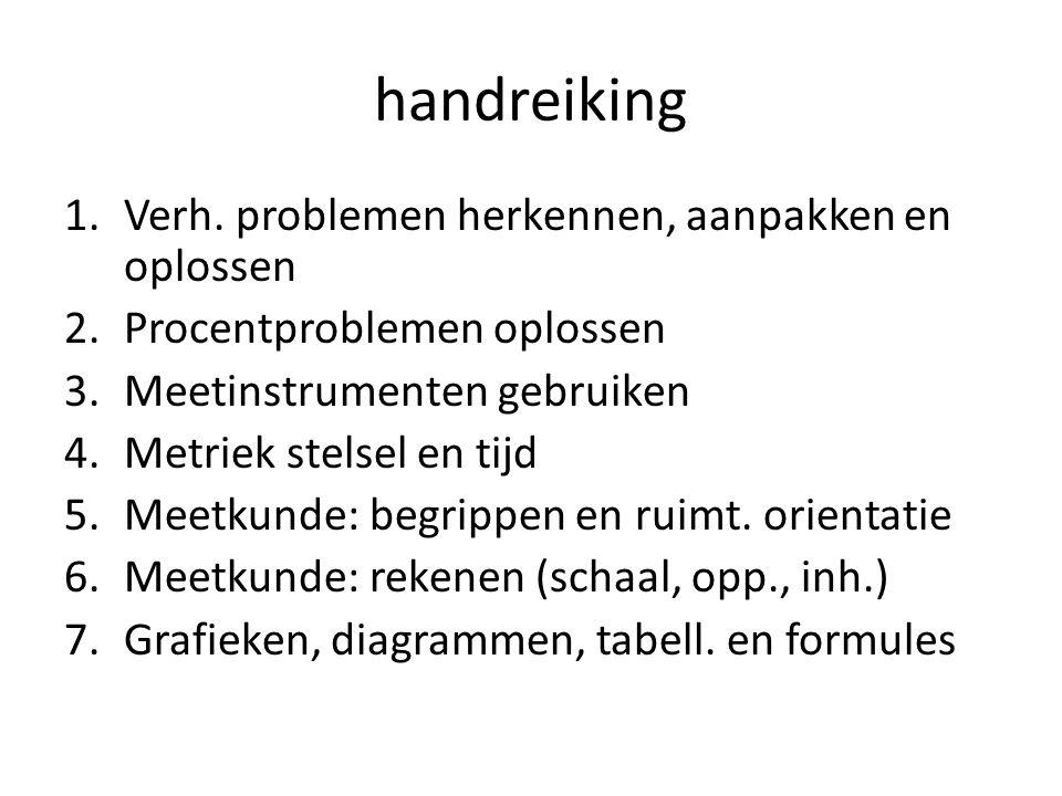 handreiking 1.Verh.