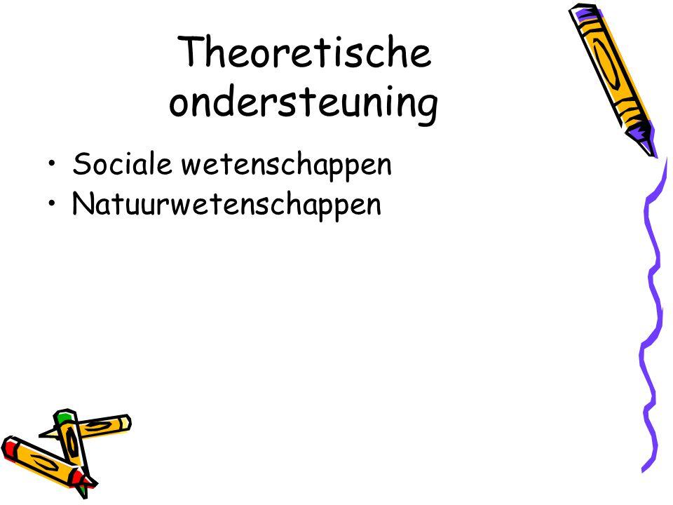 Theoretische ondersteuning Sociale wetenschappen Natuurwetenschappen