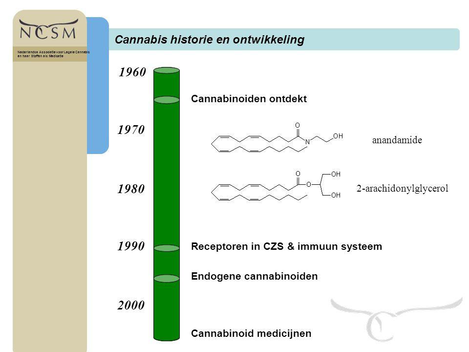 Titel Nederlandse Associatie voor Legale Cannabis en haar Stoffen als Medicatie Werkingsmechanisme opgehelderd Nederlandse Associatie voor Legale Cannabis en haar Stoffen als Medicatie Ontdekking van receptoren Aangrijpingspunten op de cel voor: -lichaamseigen stoffen -lichaamsvreemde stoffen