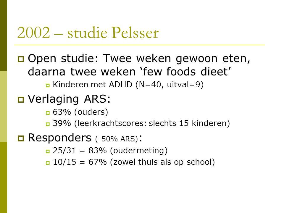 2002 – studie Pelsser  Open studie: Twee weken gewoon eten, daarna twee weken 'few foods dieet'  Kinderen met ADHD (N=40, uitval=9)  Verlaging ARS:  63% (ouders)  39% (leerkrachtscores: slechts 15 kinderen)  Responders (-50% ARS) :  25/31 = 83% (oudermeting)  10/15 = 67% (zowel thuis als op school)