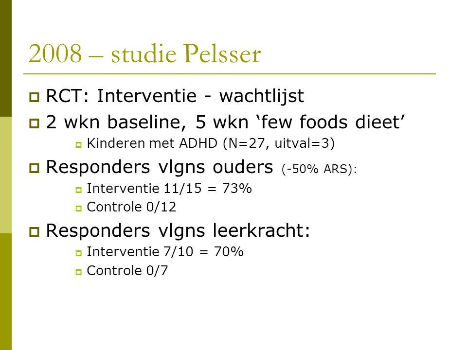 2008 – studie Pelsser  RCT: Interventie - wachtlijst  2 wkn baseline, 5 wkn 'few foods dieet'  Kinderen met ADHD (N=27, uitval=3)  Responders vlgns ouders (-50% ARS):  Interventie 11/15 = 73%  Controle 0/12  Responders vlgns leerkracht:  Interventie 7/10 = 70%  Controle 0/7