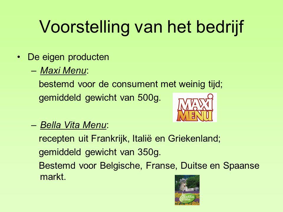 Voorstelling van het bedrijf De eigen producten –Maxi Menu: bestemd voor de consument met weinig tijd; gemiddeld gewicht van 500g. –Bella Vita Menu: r