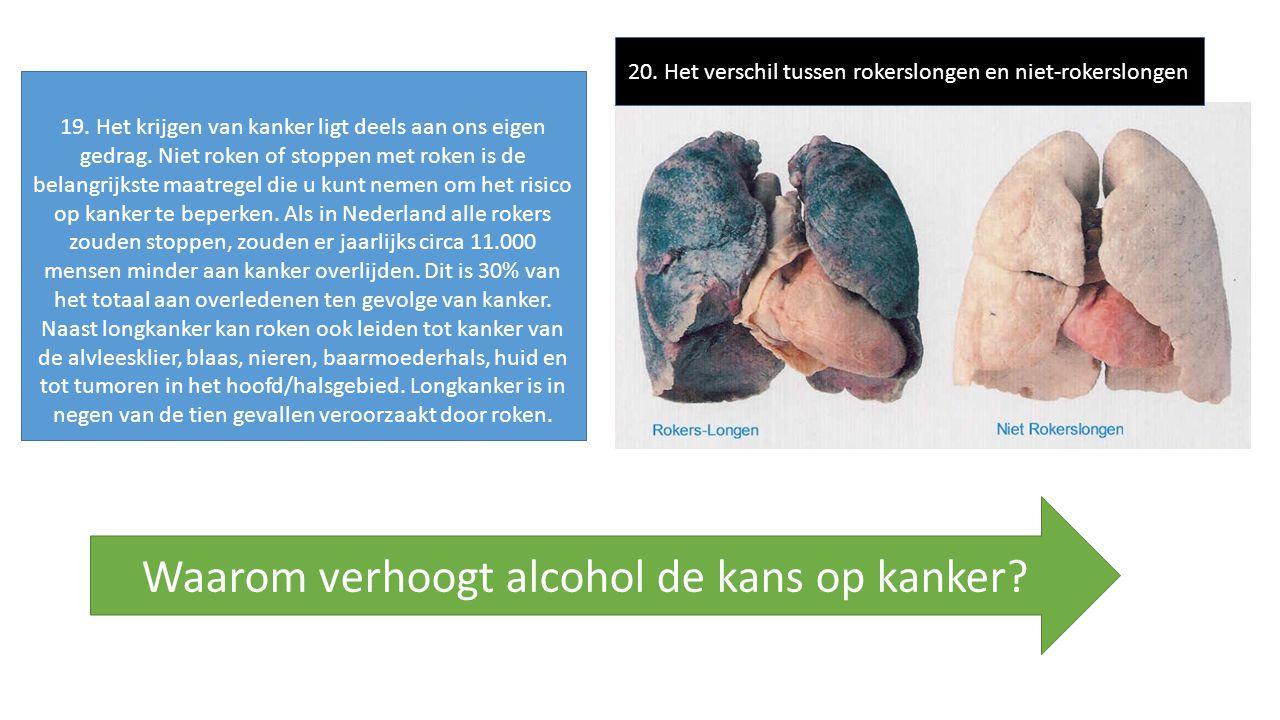 19. Het krijgen van kanker ligt deels aan ons eigen gedrag. Niet roken of stoppen met roken is de belangrijkste maatregel die u kunt nemen om het risi