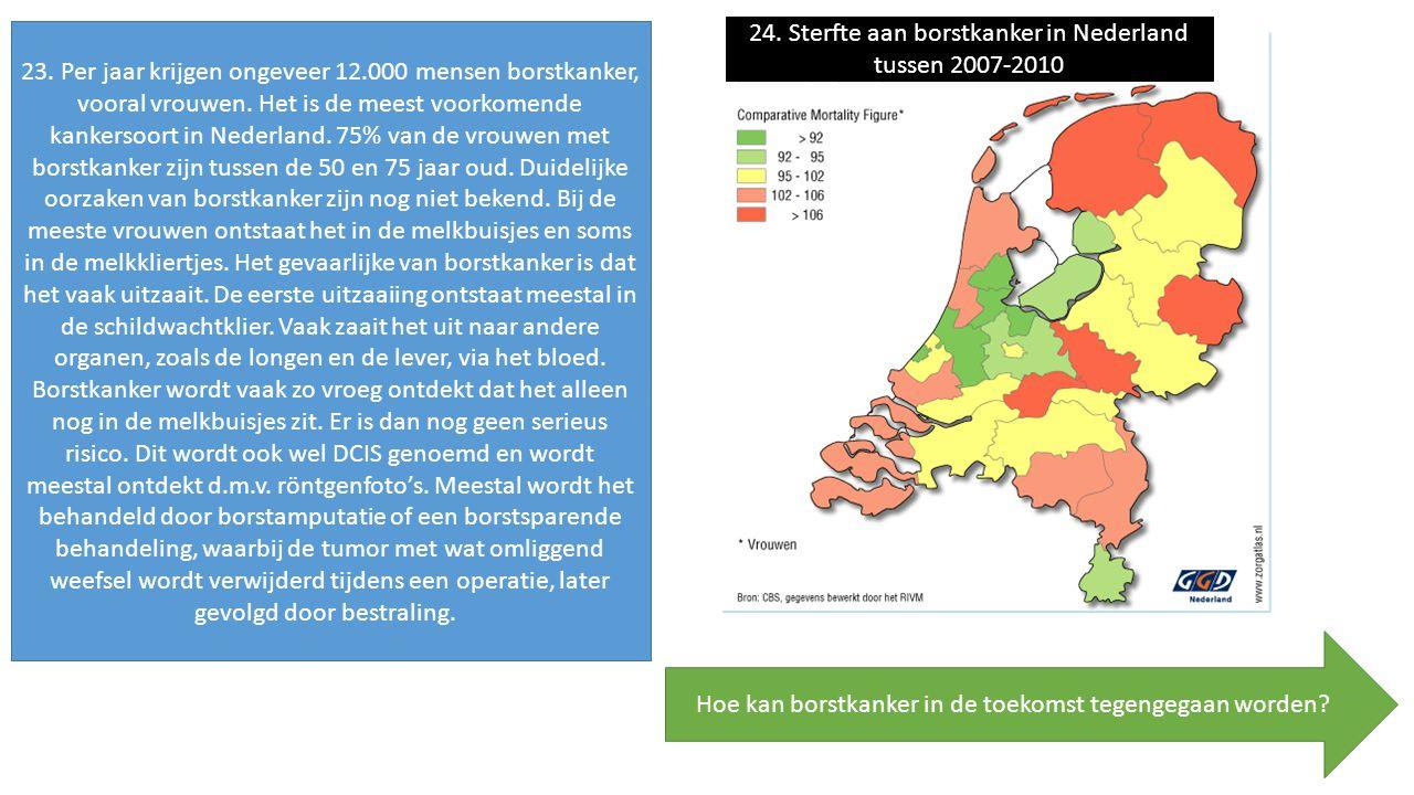 23. Per jaar krijgen ongeveer 12.000 mensen borstkanker, vooral vrouwen. Het is de meest voorkomende kankersoort in Nederland. 75% van de vrouwen met