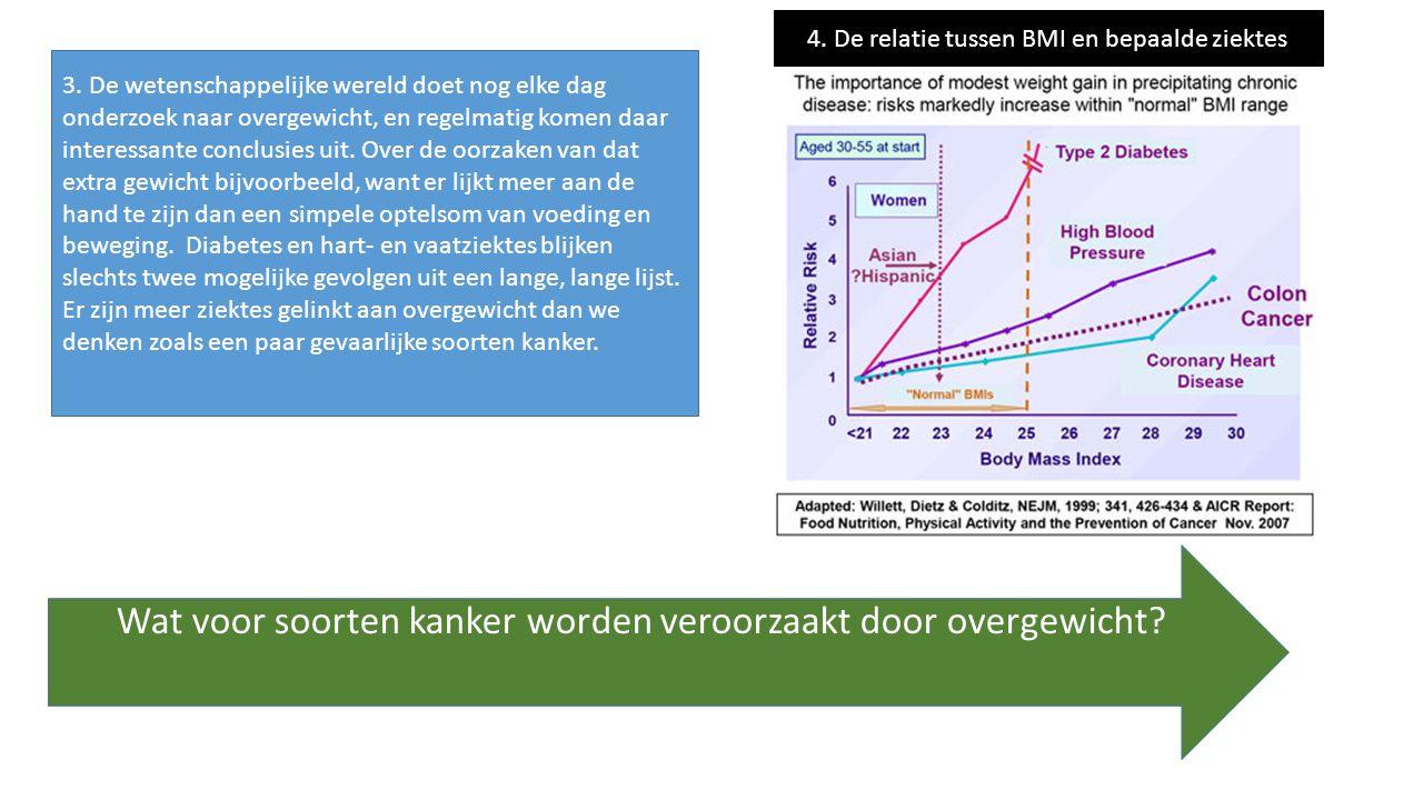 Wat voor soorten kanker worden veroorzaakt door overgewicht? 4. De relatie tussen BMI en bepaalde ziektes 3. De wetenschappelijke wereld doet nog elke