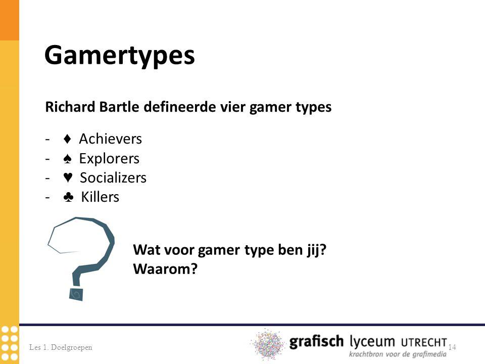 Les 1. Doelgroepen14 Richard Bartle defineerde vier gamer types - ♦ Achievers - ♠ Explorers - ♥ Socializers - ♣ Killers Wat voor gamer type ben jij? W