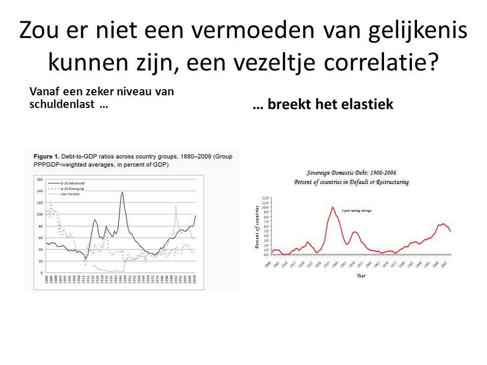 Zou er niet een vermoeden van gelijkenis kunnen zijn, een vezeltje correlatie.