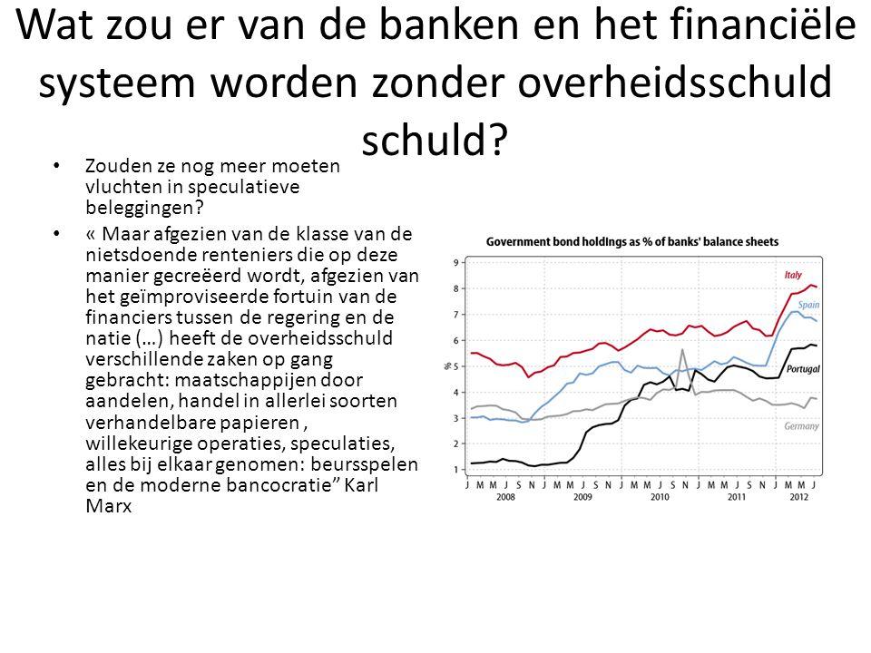 Wat zou er van de banken en het financiële systeem worden zonder overheidsschuld schuld.
