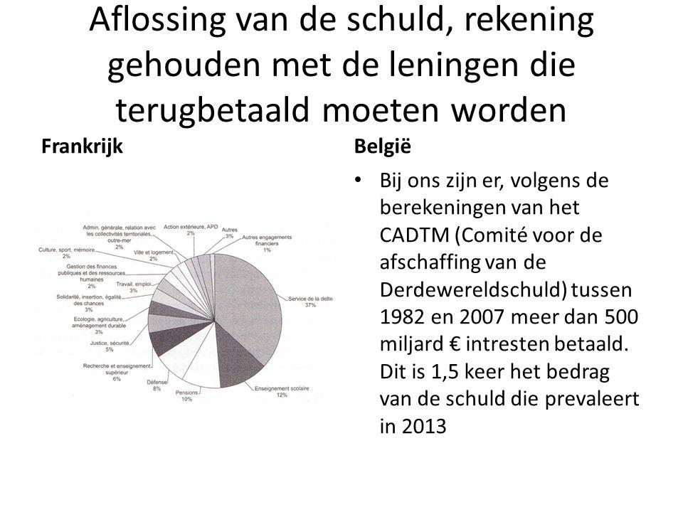 Aflossing van de schuld, rekening gehouden met de leningen die terugbetaald moeten worden FrankrijkBelgië Bij ons zijn er, volgens de berekeningen van het CADTM (Comité voor de afschaffing van de Derdewereldschuld) tussen 1982 en 2007 meer dan 500 miljard € intresten betaald.