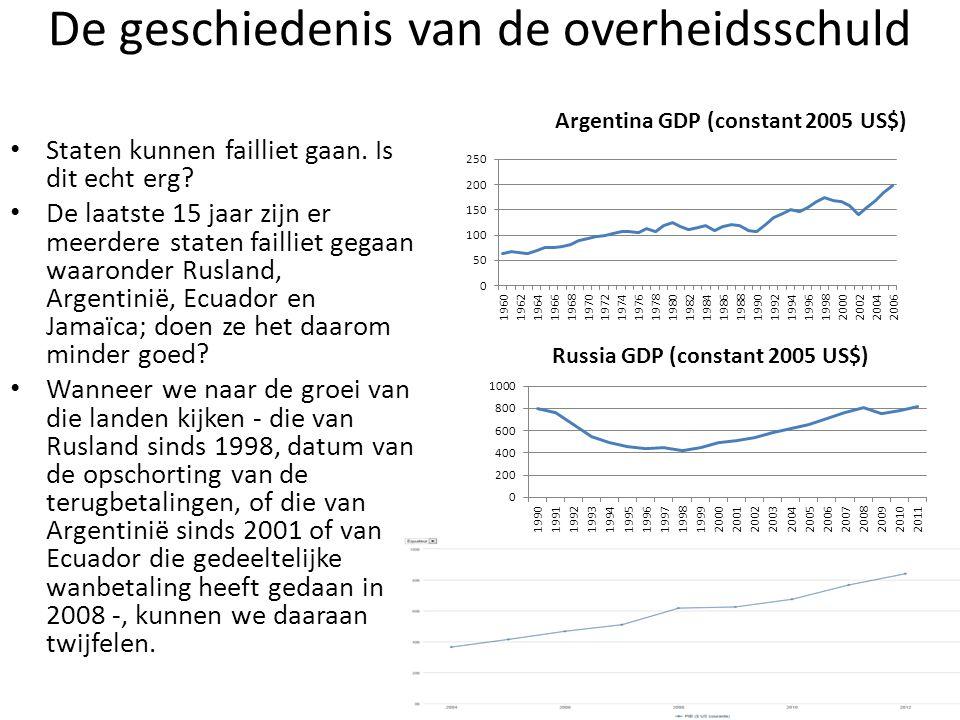 De geschiedenis van de overheidsschuld Staten kunnen failliet gaan.