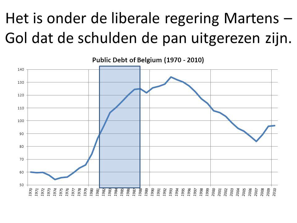 Het is onder de liberale regering Martens – Gol dat de schulden de pan uitgerezen zijn.