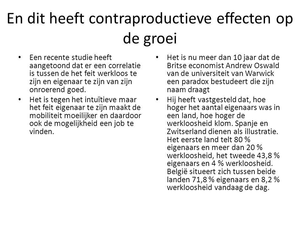 En dit heeft contraproductieve effecten op de groei Een recente studie heeft aangetoond dat er een correlatie is tussen de het feit werkloos te zijn en eigenaar te zijn van zijn onroerend goed.