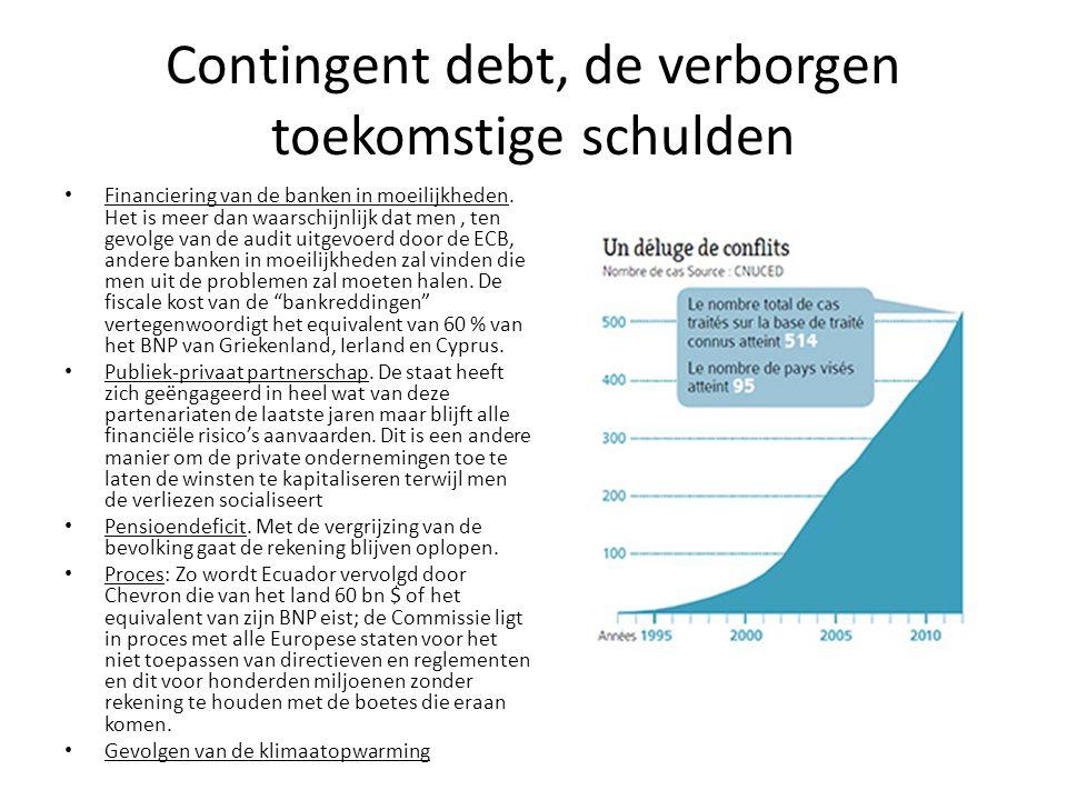 Contingent debt, de verborgen toekomstige schulden Financiering van de banken in moeilijkheden.