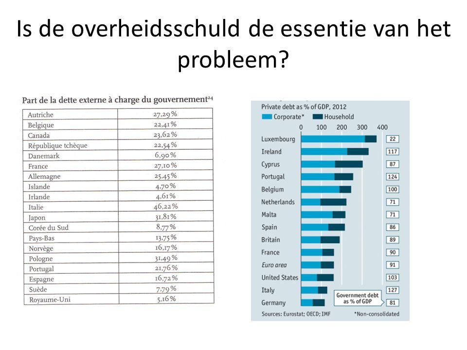 Is de overheidsschuld de essentie van het probleem?