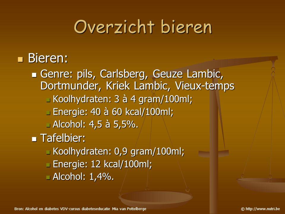 Overzicht bieren Bieren: Bieren: Lightbier: Artois light, Stella light, Birell, Obernai, … Lightbier: Artois light, Stella light, Birell, Obernai, … Koolhydraten: 2 gram/100ml; Koolhydraten: 2 gram/100ml; Energie: 34 kcal/100ml; Energie: 34 kcal/100ml; Alcohol: 3,4 à 4,25%.