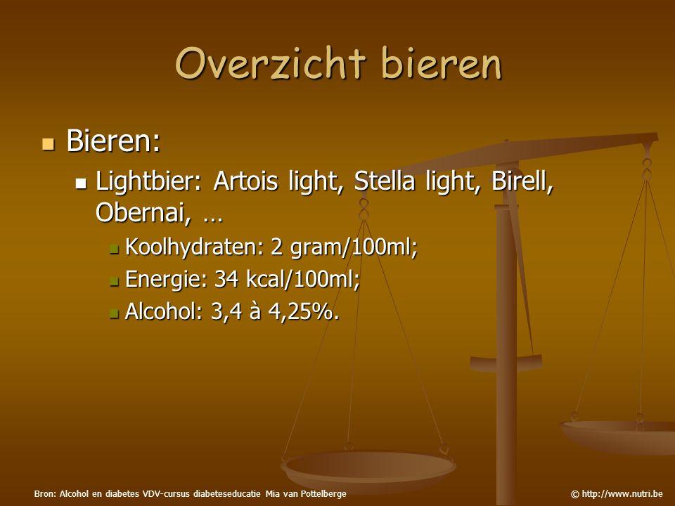 Overzicht bieren Bieren: Bieren: Lightbier: Artois light, Stella light, Birell, Obernai, … Lightbier: Artois light, Stella light, Birell, Obernai, … K