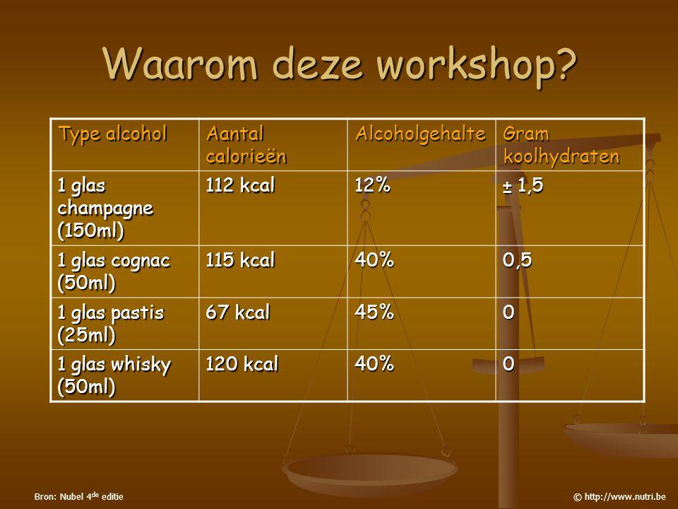 Waarom deze workshop? Type alcohol Aantal calorieën Alcoholgehalte Gram koolhydraten 1 glas champagne (150ml) 112 kcal 12% ± 1,5 1 glas cognac (50ml)