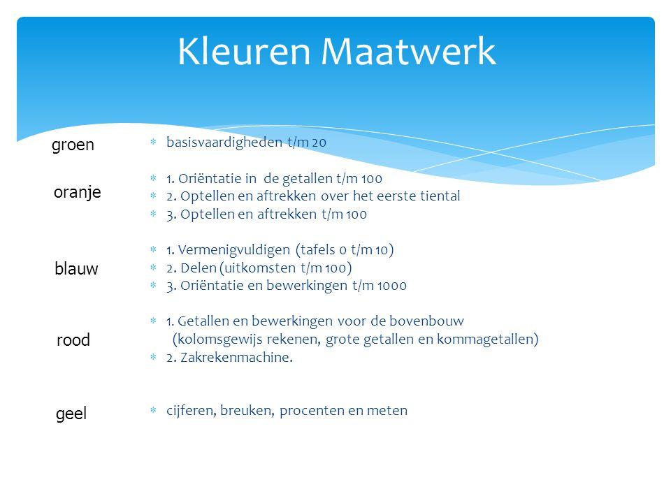 Kleuren Maatwerk  basisvaardigheden t/m 20  1.Oriëntatie in de getallen t/m 100  2.
