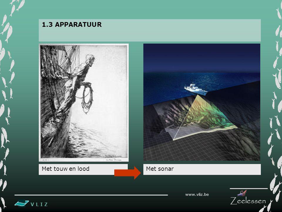 V L I Z www.vliz.be Zeelessen 1.3 APPARATUUR Met touw en loodMet sonar