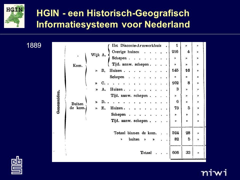HGIN - een Historisch-Geografisch Informatiesysteem voor Nederland 1889